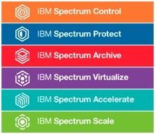 IBM spectrum2